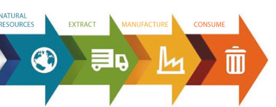 Challenges and opportunities of the Circular Economy