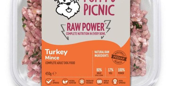 RAW POWER Turkey