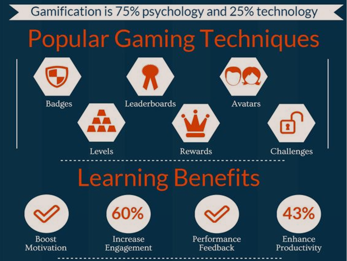 benefits of gaming learnign.png
