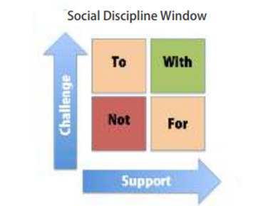 An introduction to social discipline, restorative and relational-based practice