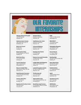 Professional Writing Program at Kutztown University