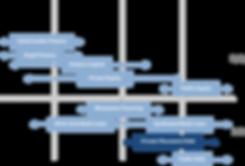 5d7665cec57fa087b8cfc56d_PP_Graph_Transp