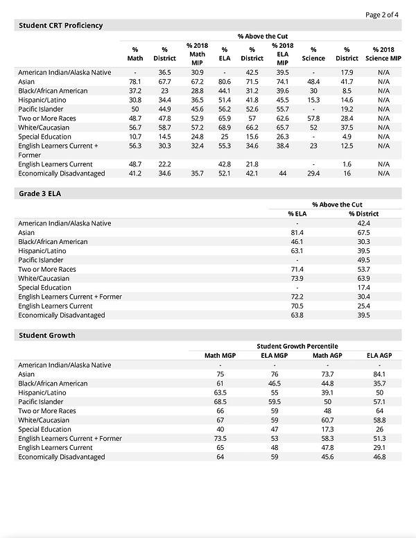 Accountability Page 2