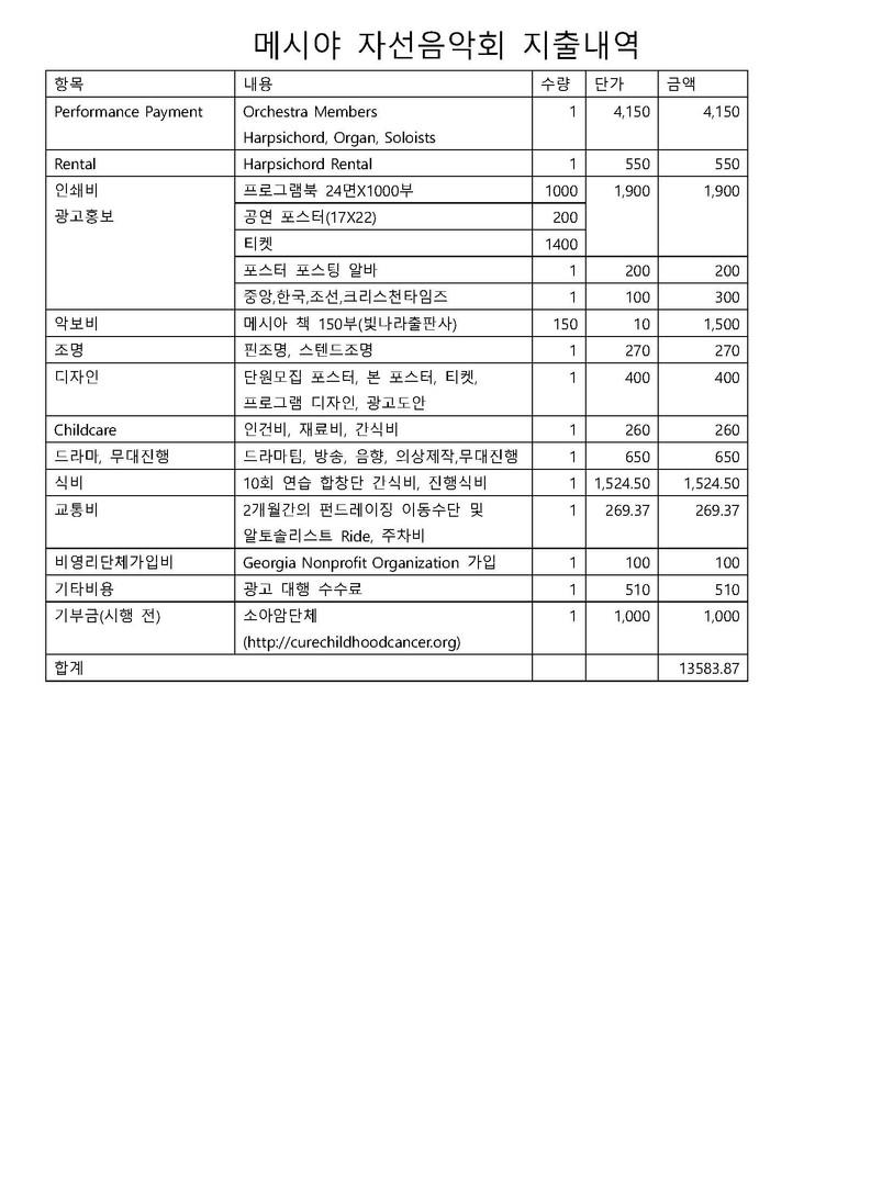 제 24회 메시아 자선음악회 결산보고_페이지_3.jpg
