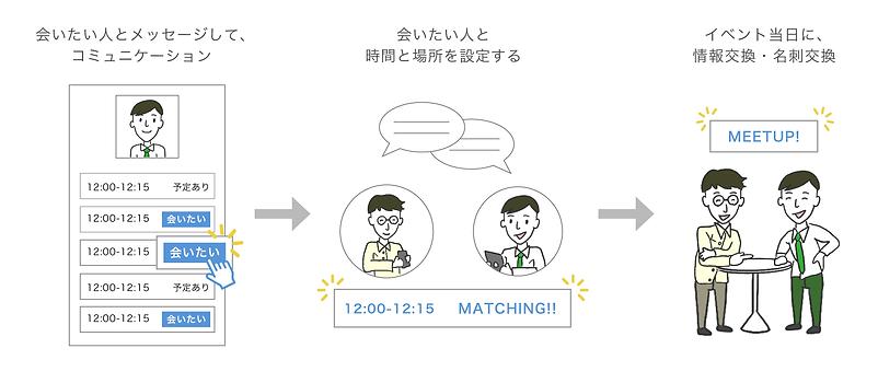 イベントハブ_イラスト1_ver2.png