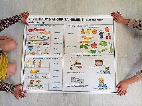 Carte scolaire années 90 : Il faut manger sainement / On les appelle nos organes