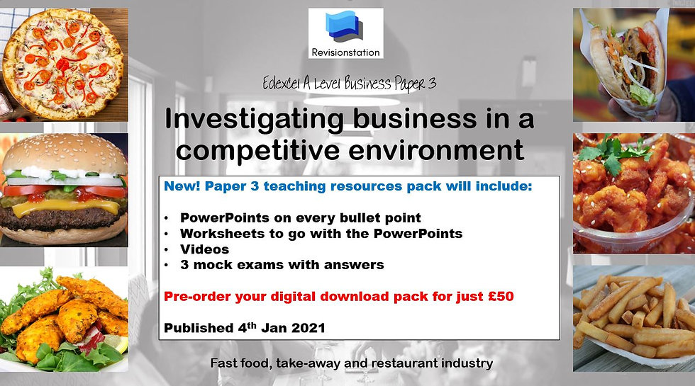 Edexcel A Level Business Paper 3 (2021) teaching resources pack