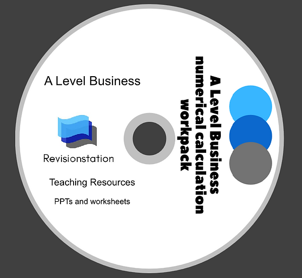 A Level Business Numerical Calculations Work Pack