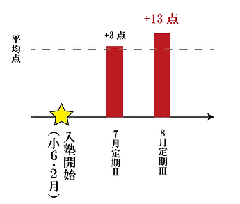 竜太郎_test.PNG