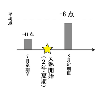 tadatou_test.PNG