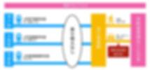 電車でのアクセス_page-0001.jpg