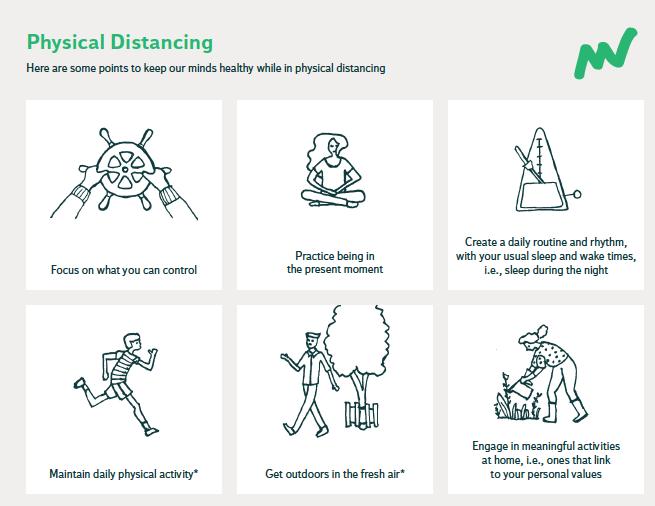Practising Social Distancing