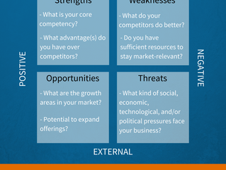 Using SWOT to Win: Self-Help For Your Business