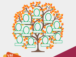 Modelo árvore genealógica