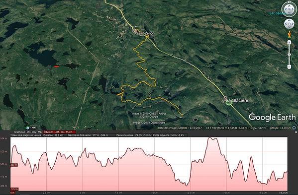 20 kilomètres