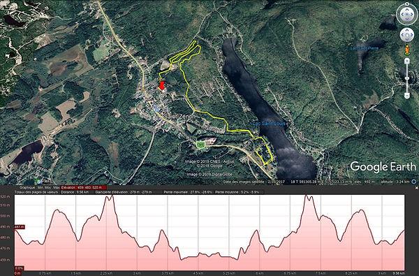 10 kilomètres