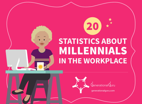 20 Statistics About Millennials in the Workplace