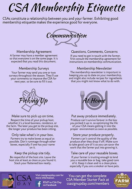 CSA Membership Etiquette