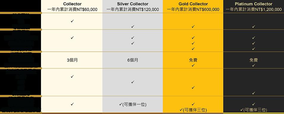 Collectors Club details v3-01.png