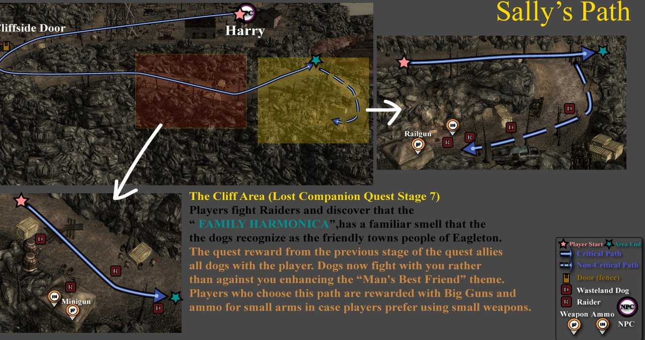 Quest Branching Area - Cliff