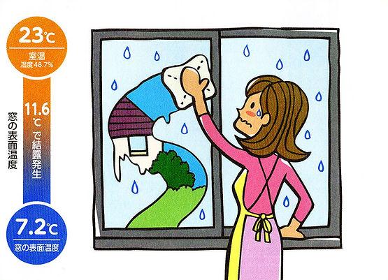 職人の家づくり【気密性のお話】窓の結露