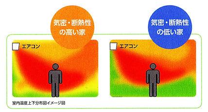 職人の家づくり【気密性のお話】上下の温度差