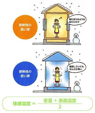 職人の家づくり【気密性のお話】体感温度