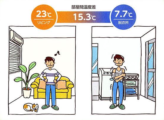 職人の家づくり【気密性のお話】部屋間の温度差
