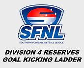 Goal Ladder Reserves.jpg