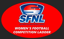 Ladder Women.jpg