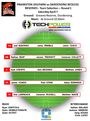 Team Selection Rd 1 Reserves.png