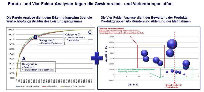 Analysemethoden_edited.jpg