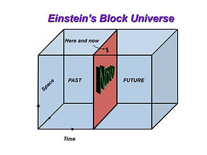 Block universe view of time