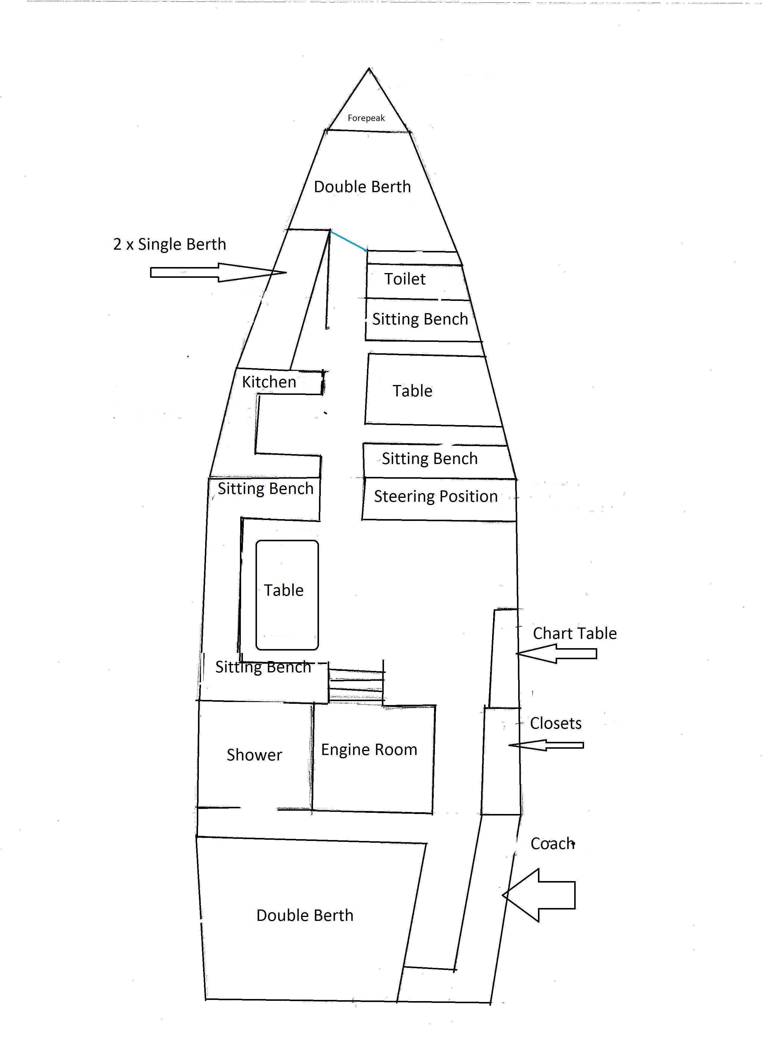 layout volkerak 001