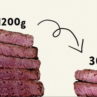 Wie viel Fleisch ist nachhaltig?