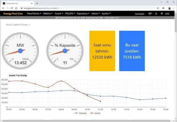 enerji-ticareti.jpg