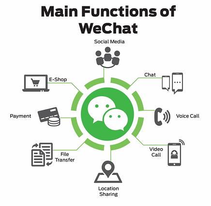 wechat2-1024x996 (1).png