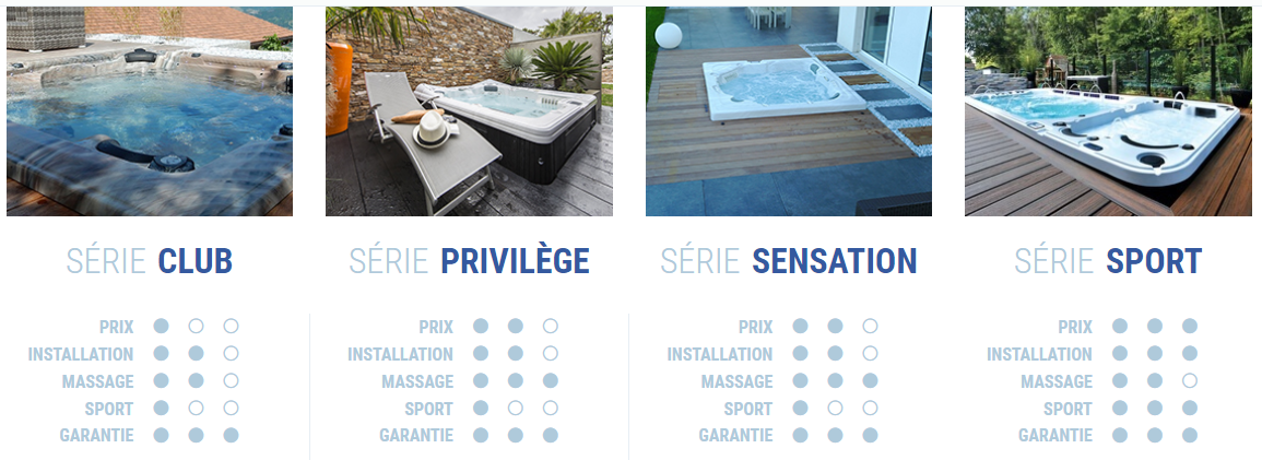 gamme spa