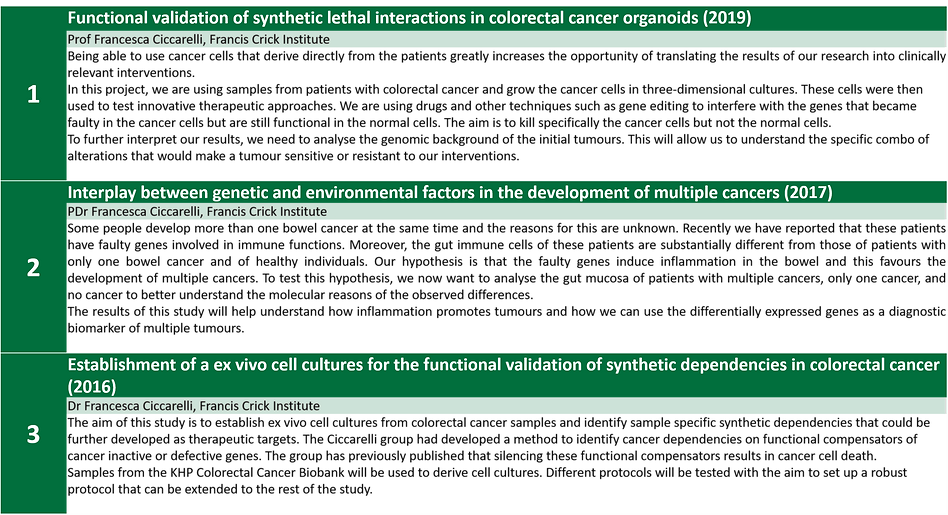 Approved Studies - Colorectal.png