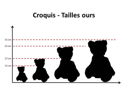 Croquis - Taille ours.jpg