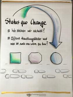 Change-Management