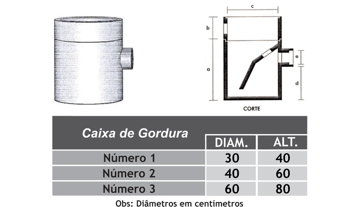 CX DE GORDURA