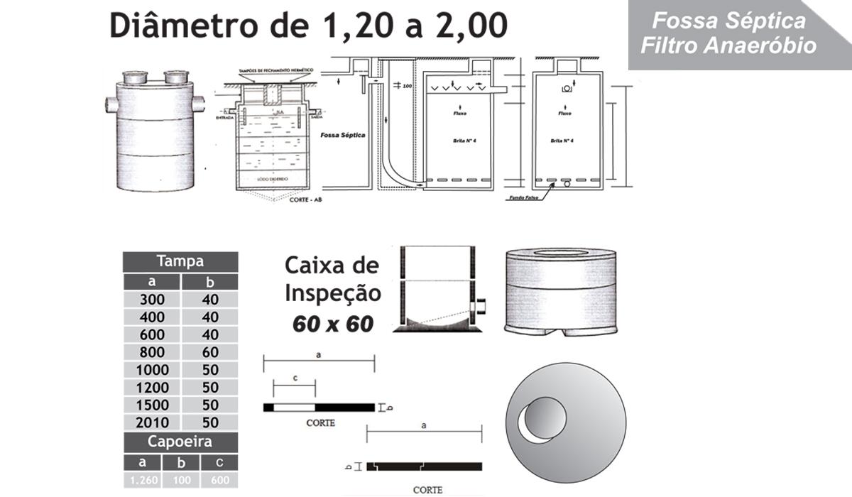 FOSSA / FILTRO