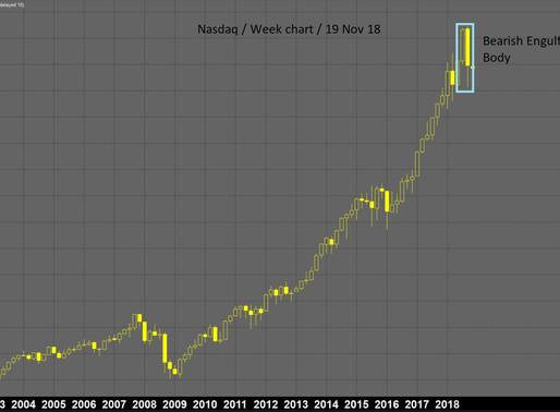 Potential reversal US tech stocks