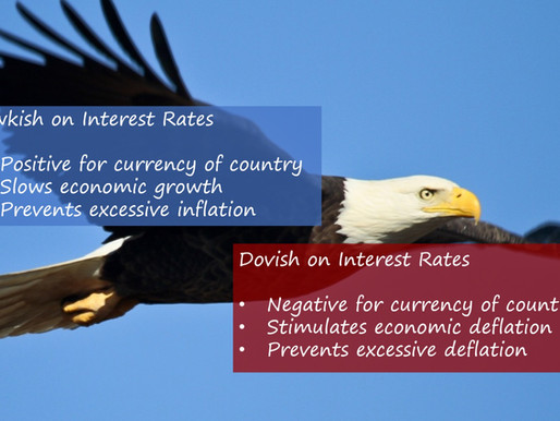 What Hawkish and Dovish Mean