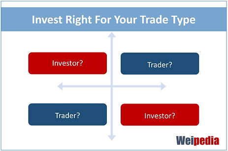 Invest right for your trade type .jpg