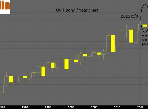 Warns of bonds market bubble