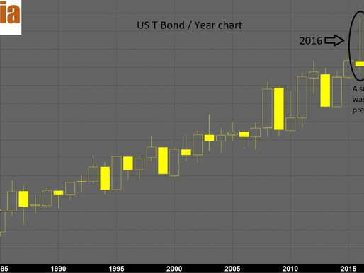 Warns of bonds market bubble