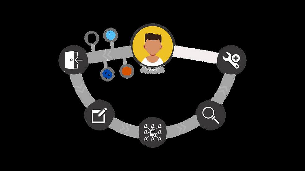 Case Management Semi-Circle (2).png