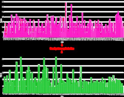 Panel-pattern optimization